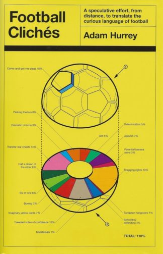 Footbal Cliches-Adam Hurrey
